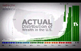 Actual-Distribution-of-wealth-chart
